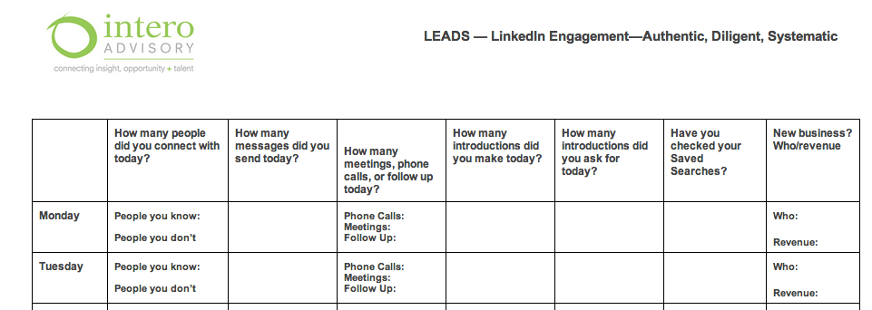 Selling on LinkedIn is not a Successful Strategy