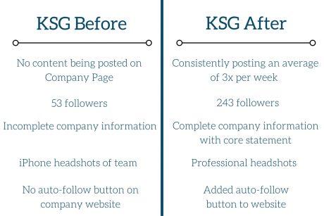 KSG Before (1)
