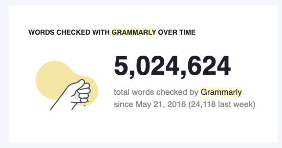 Grammarly.com 6